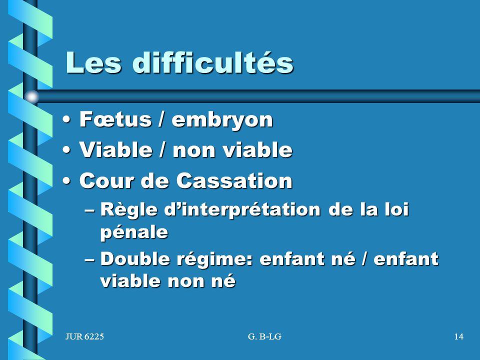 Les difficultés Fœtus / embryon Viable / non viable Cour de Cassation