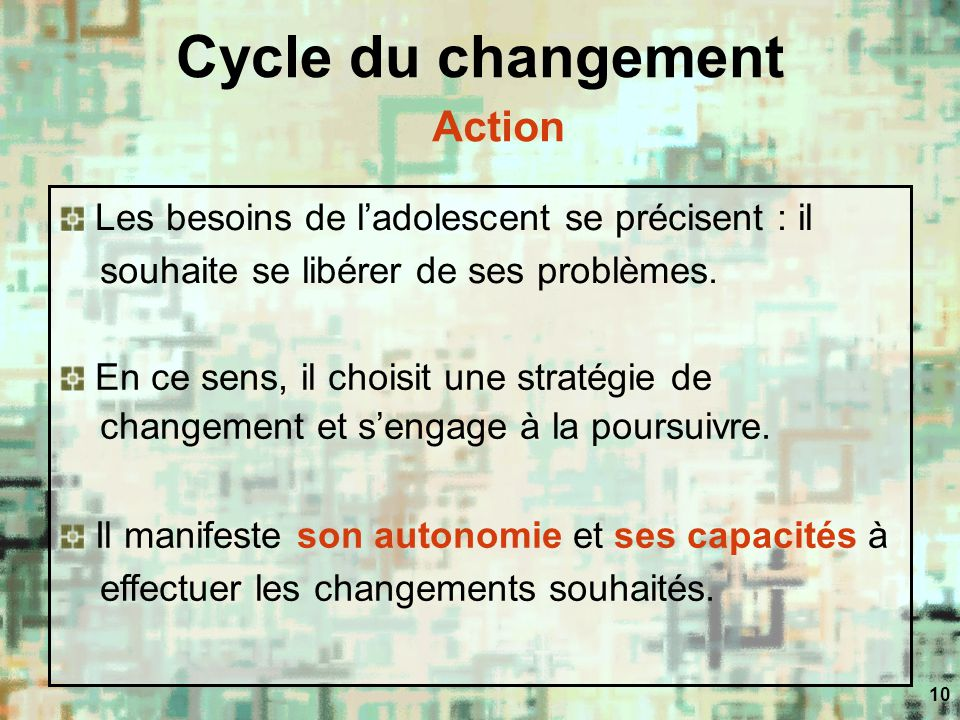 Cycle du changement Action