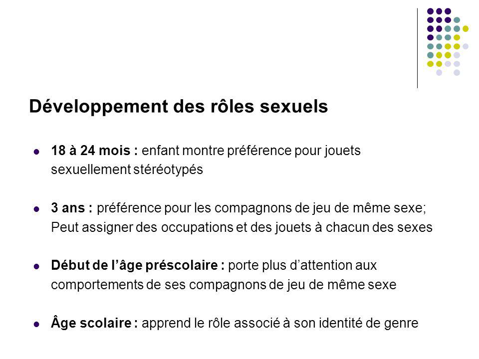 Développement des rôles sexuels
