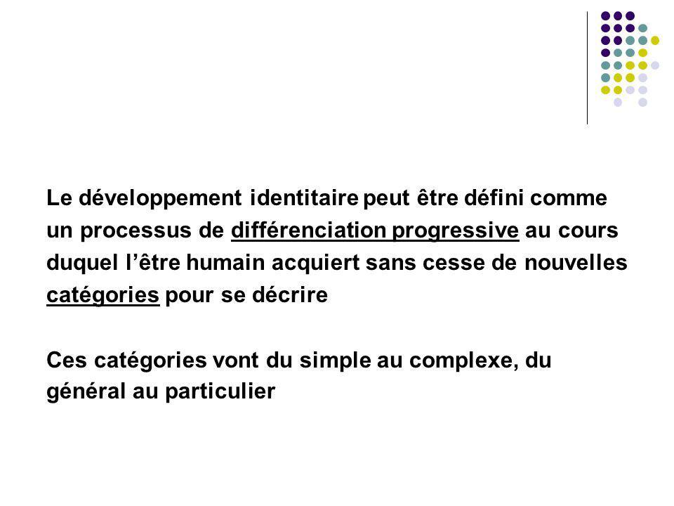 Le développement identitaire peut être défini comme