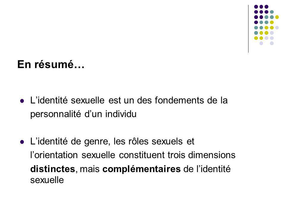 En résumé… L'identité sexuelle est un des fondements de la