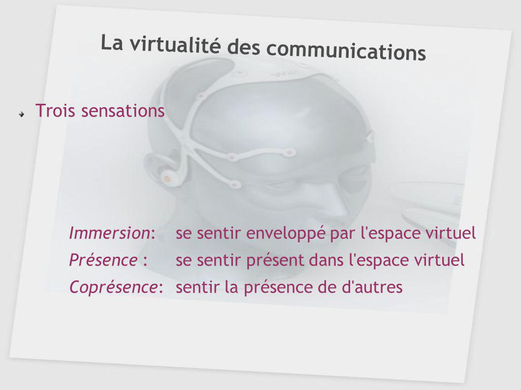 La virtualité des communications