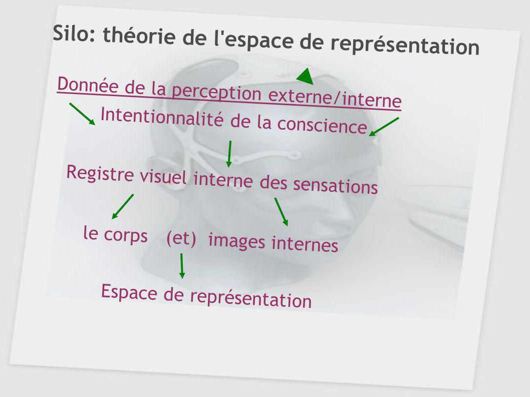 Silo: théorie de l espace de représentation