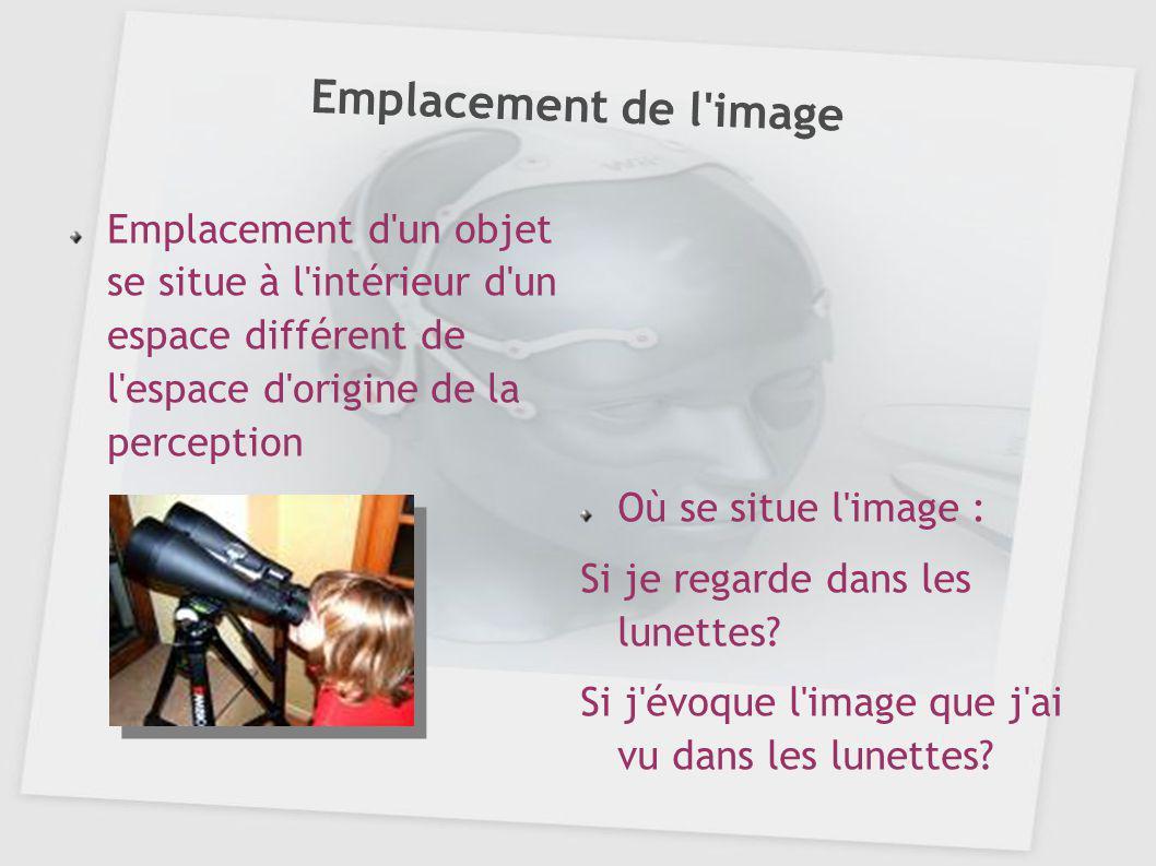 Emplacement de l image Emplacement d un objet se situe à l intérieur d un espace différent de l espace d origine de la perception.