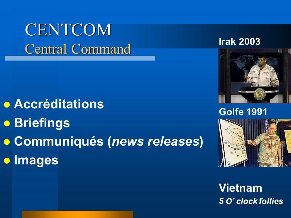 CENTCOM Central Command