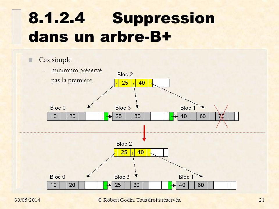 8.1.2.4 Suppression dans un arbre-B+
