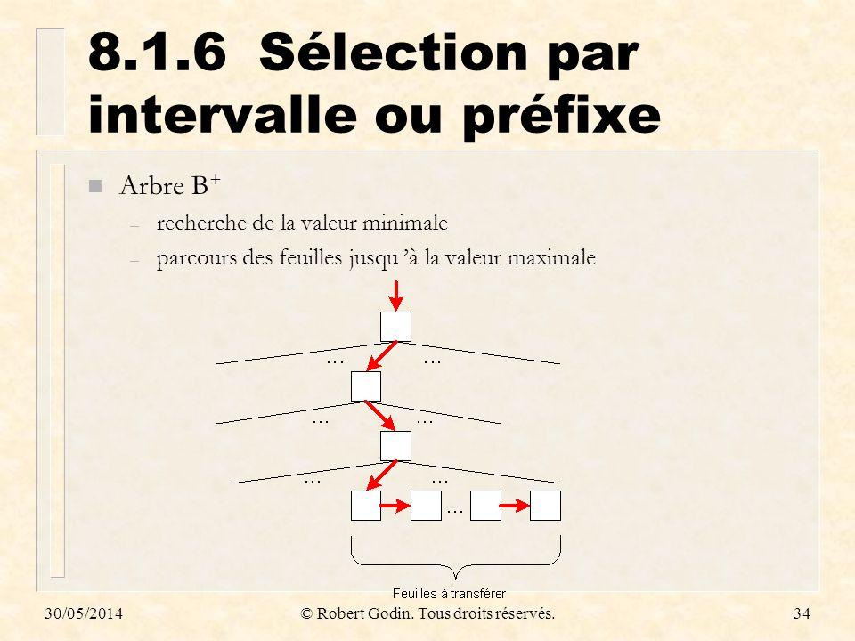 8.1.6 Sélection par intervalle ou préfixe