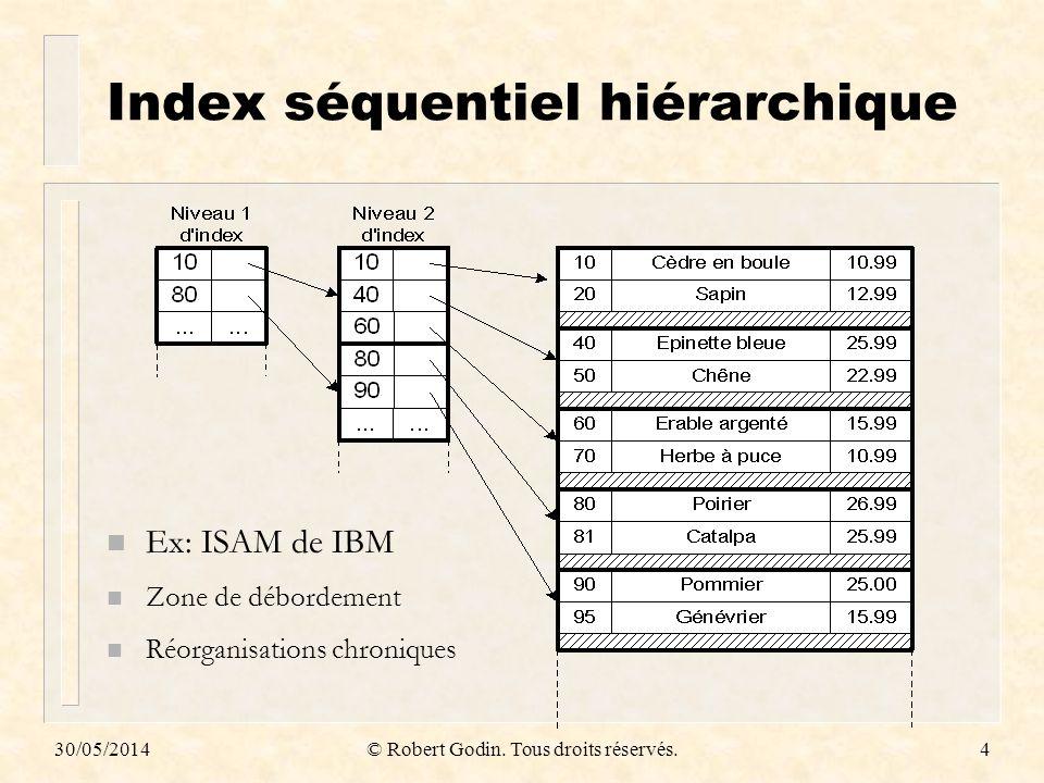 Index séquentiel hiérarchique