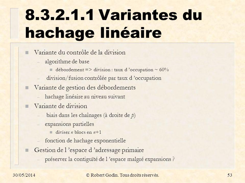 8.3.2.1.1 Variantes du hachage linéaire