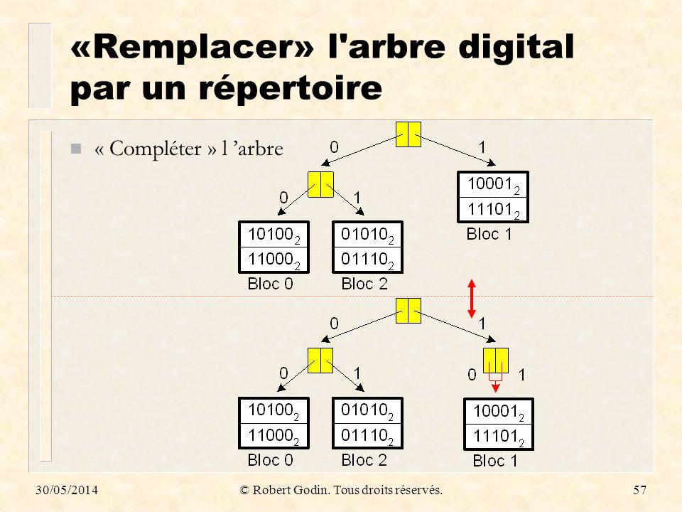 «Remplacer» l arbre digital par un répertoire