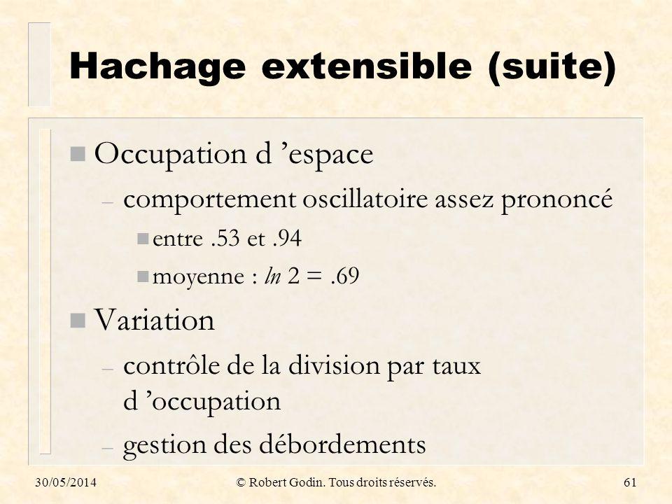 Hachage extensible (suite)