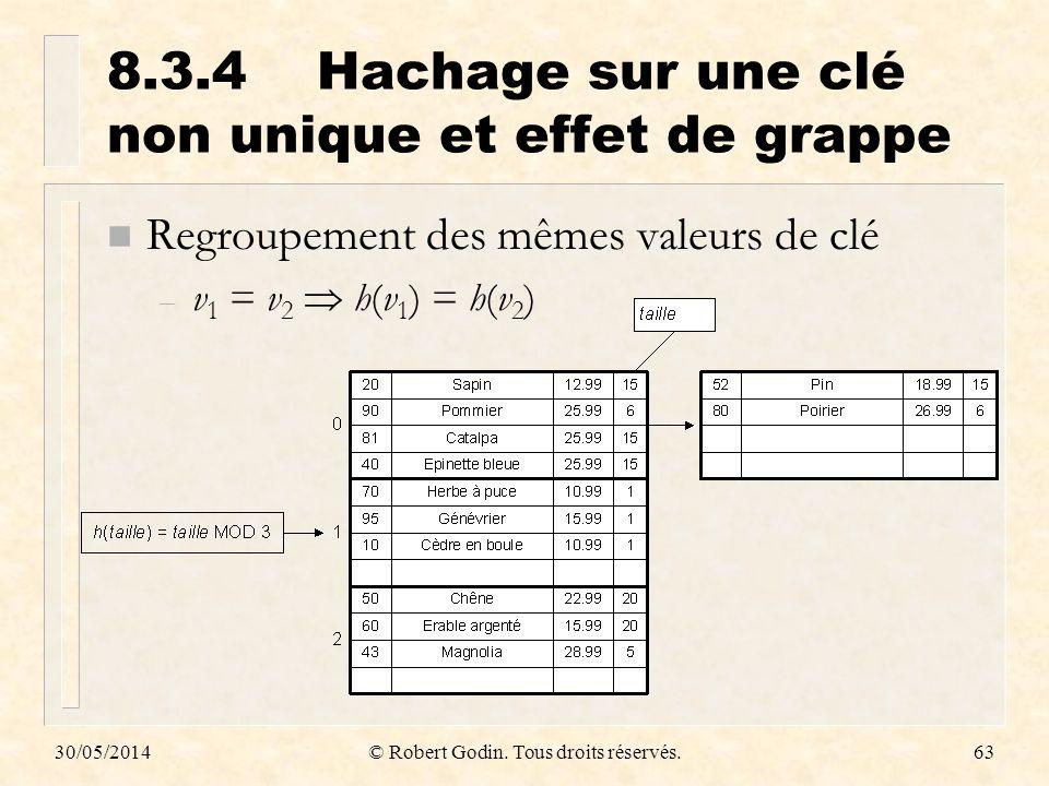 8.3.4 Hachage sur une clé non unique et effet de grappe