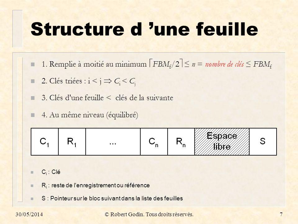Structure d 'une feuille