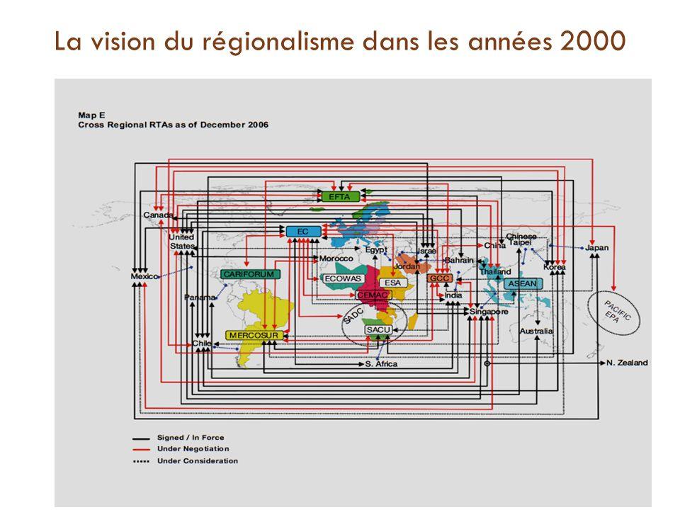 La vision du régionalisme dans les années 2000