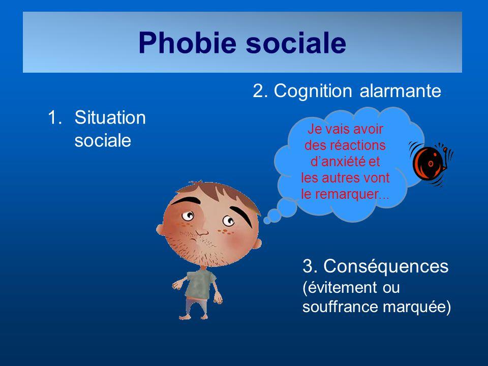Phobie sociale 2. Cognition alarmante Situation sociale