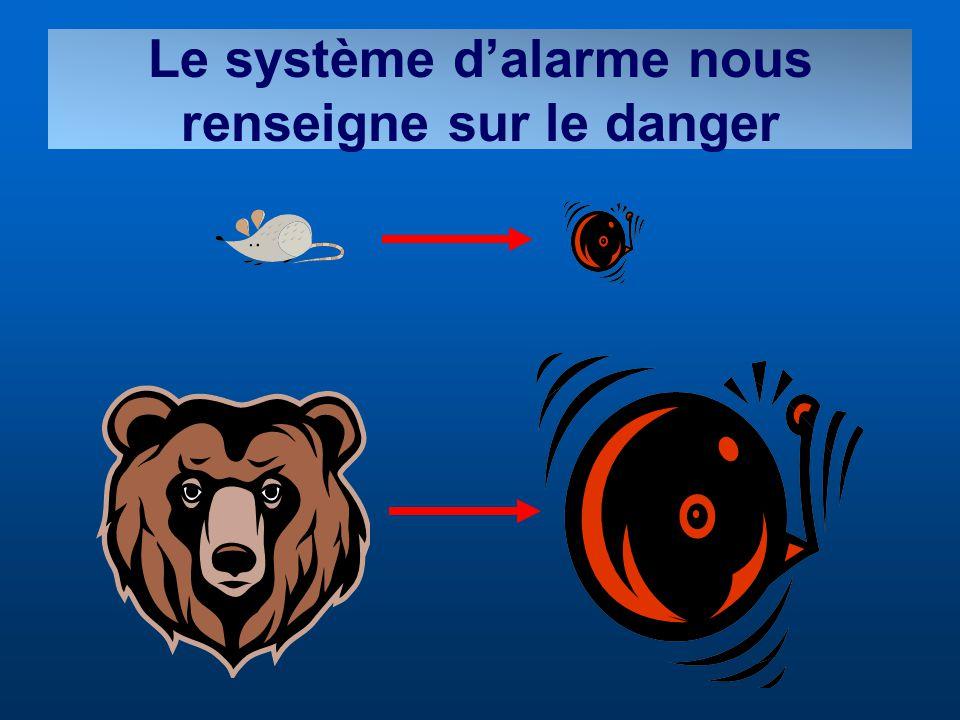 Le système d'alarme nous renseigne sur le danger