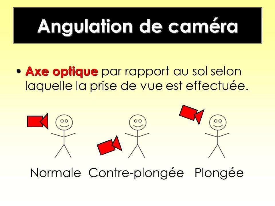 Angulation de caméra Axe optique par rapport au sol selon laquelle la prise de vue est effectuée. Normale.