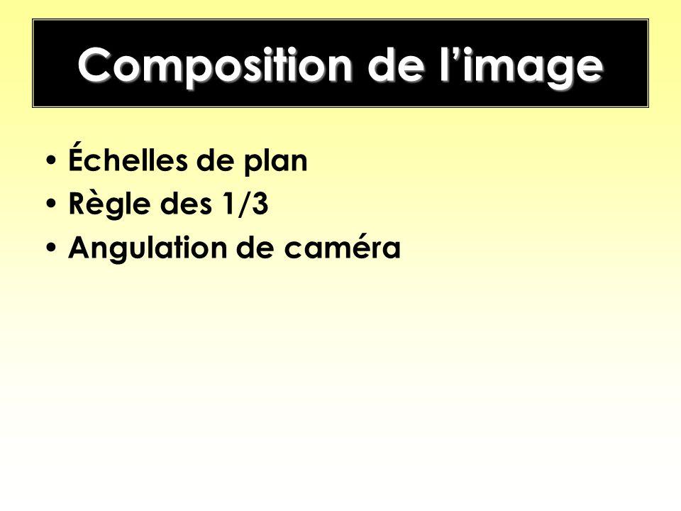 Composition de l'image