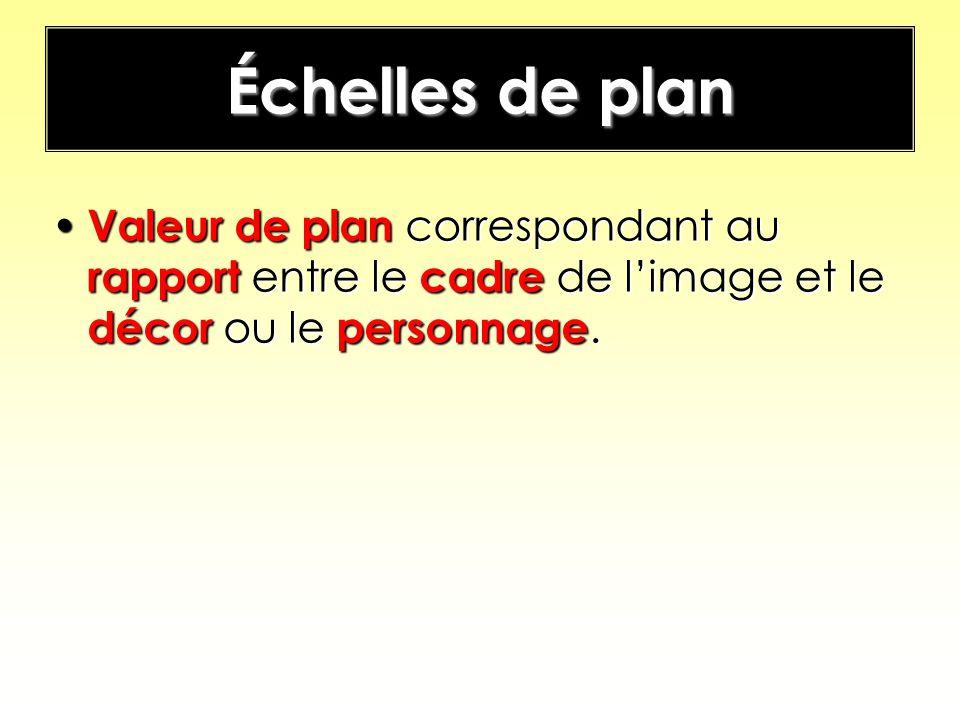 Échelles de plan Valeur de plan correspondant au rapport entre le cadre de l'image et le décor ou le personnage.