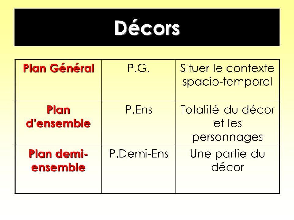 Décors Plan Général P.G. Situer le contexte spacio-temporel