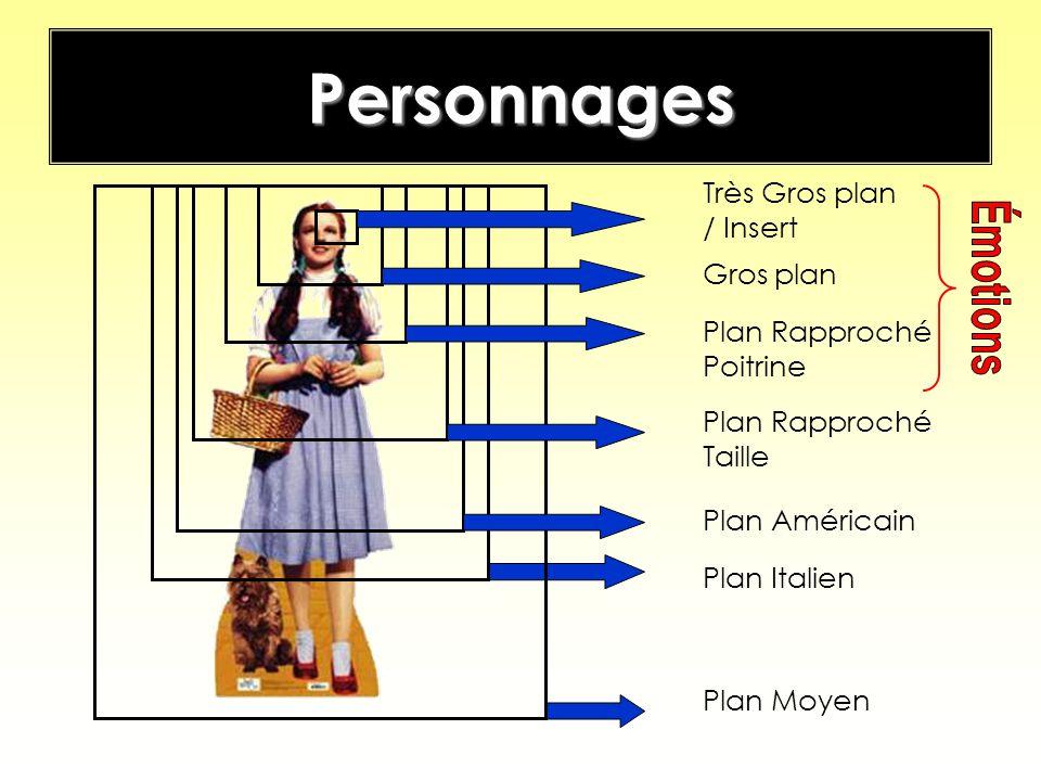 Personnages Très Gros plan / Insert Gros plan Plan Rapproché Poitrine