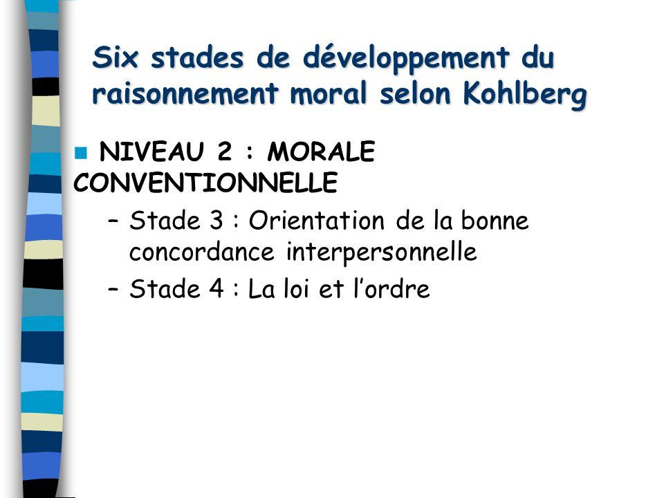 Six stades de développement du raisonnement moral selon Kohlberg