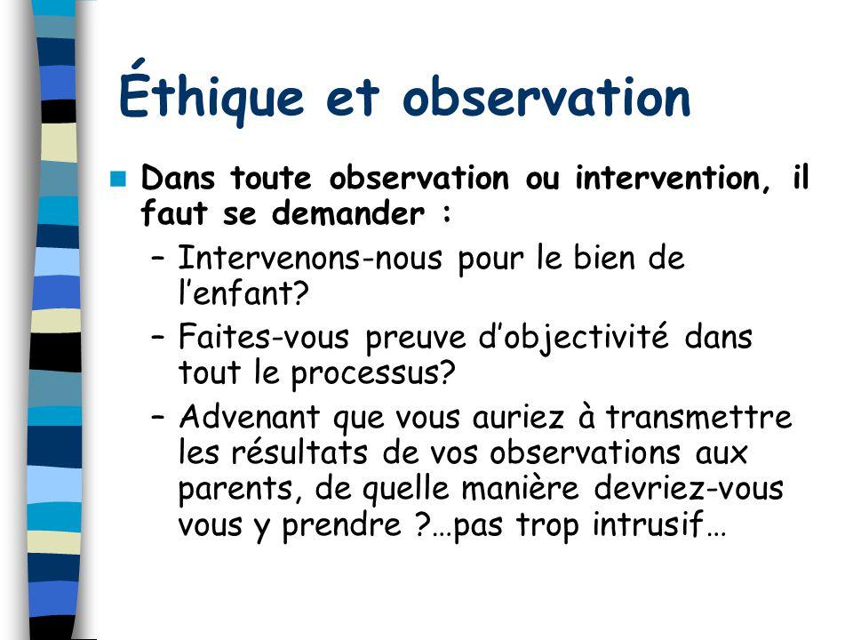 Éthique et observation