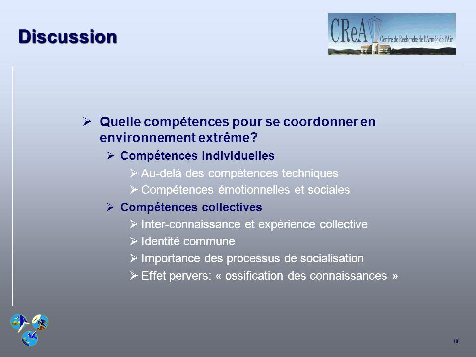 Discussion Quelle compétences pour se coordonner en environnement extrême Compétences individuelles.
