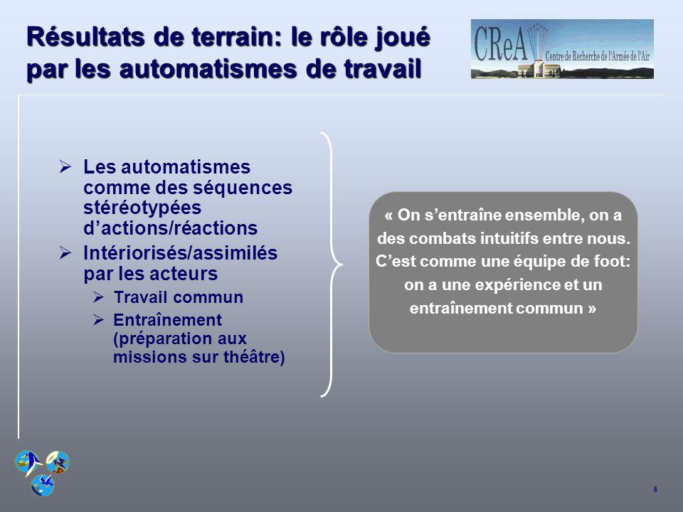 Résultats de terrain: le rôle joué par les automatismes de travail