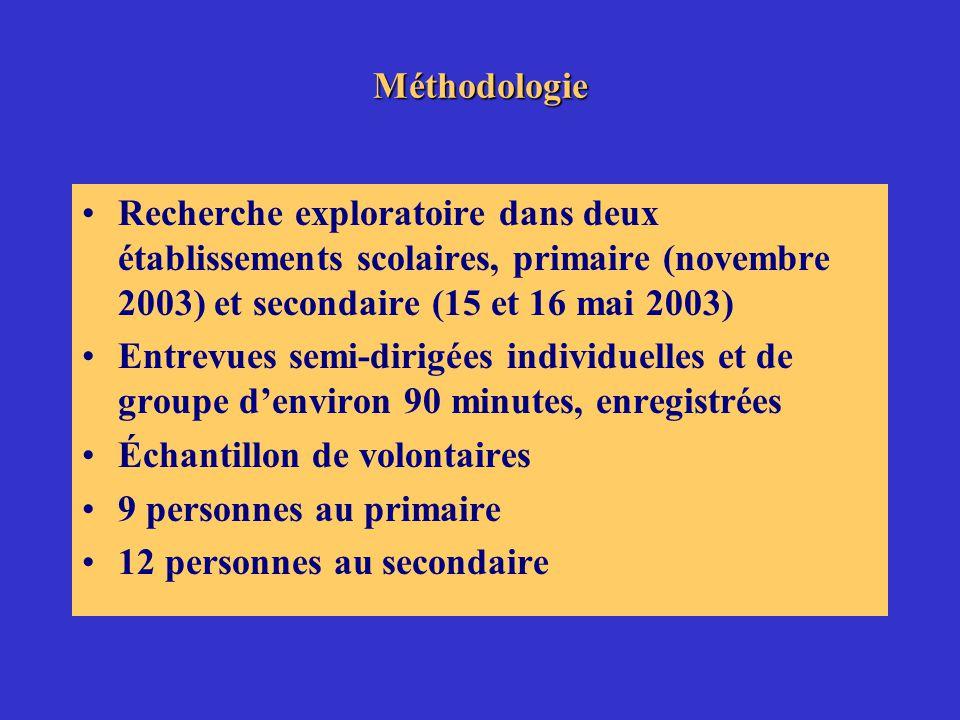 Méthodologie Recherche exploratoire dans deux établissements scolaires, primaire (novembre 2003) et secondaire (15 et 16 mai 2003)