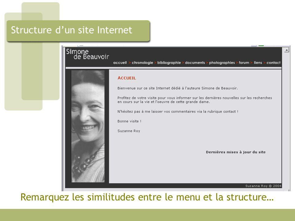 Structure d'un site Internet