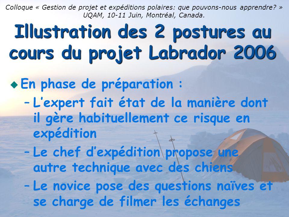 Illustration des 2 postures au cours du projet Labrador 2006