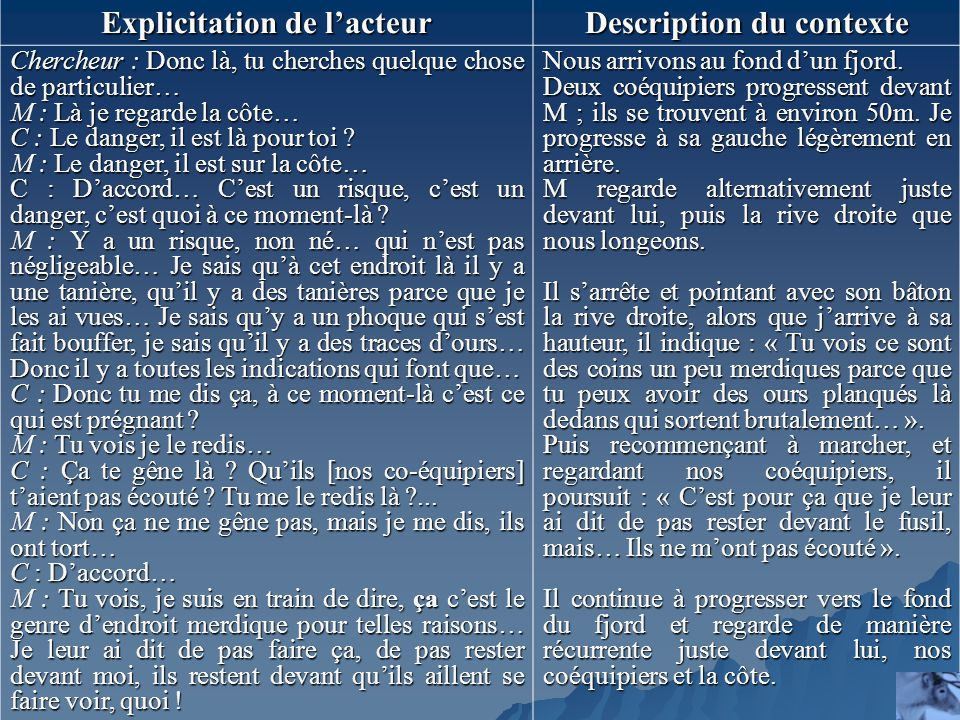 Explicitation de l'acteur Description du contexte