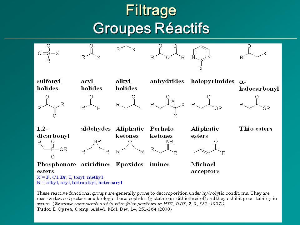 Filtrage Groupes Réactifs