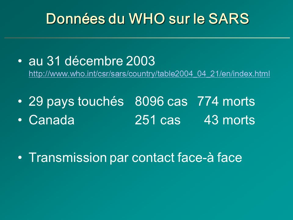 Données du WHO sur le SARS