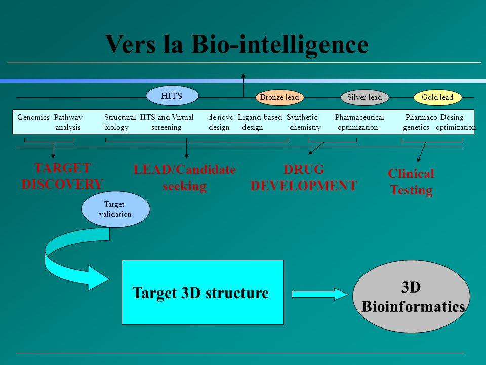 Vers la Bio-intelligence