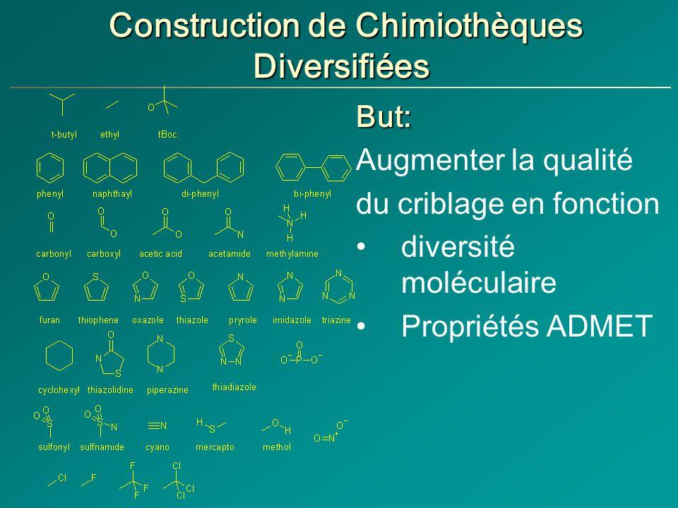 Construction de Chimiothèques Diversifiées
