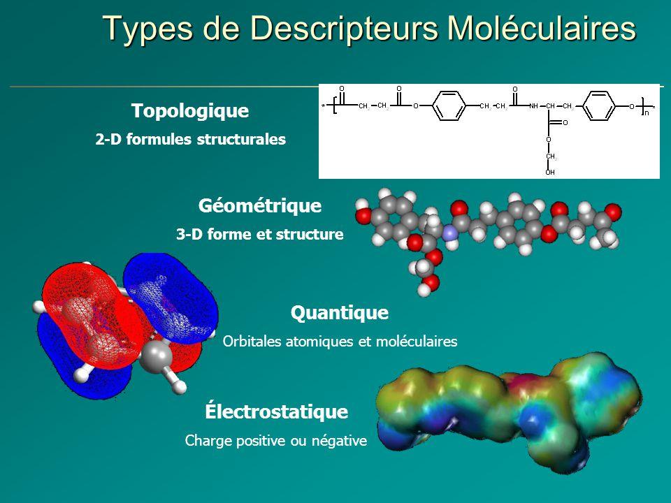 2-D formules structurales