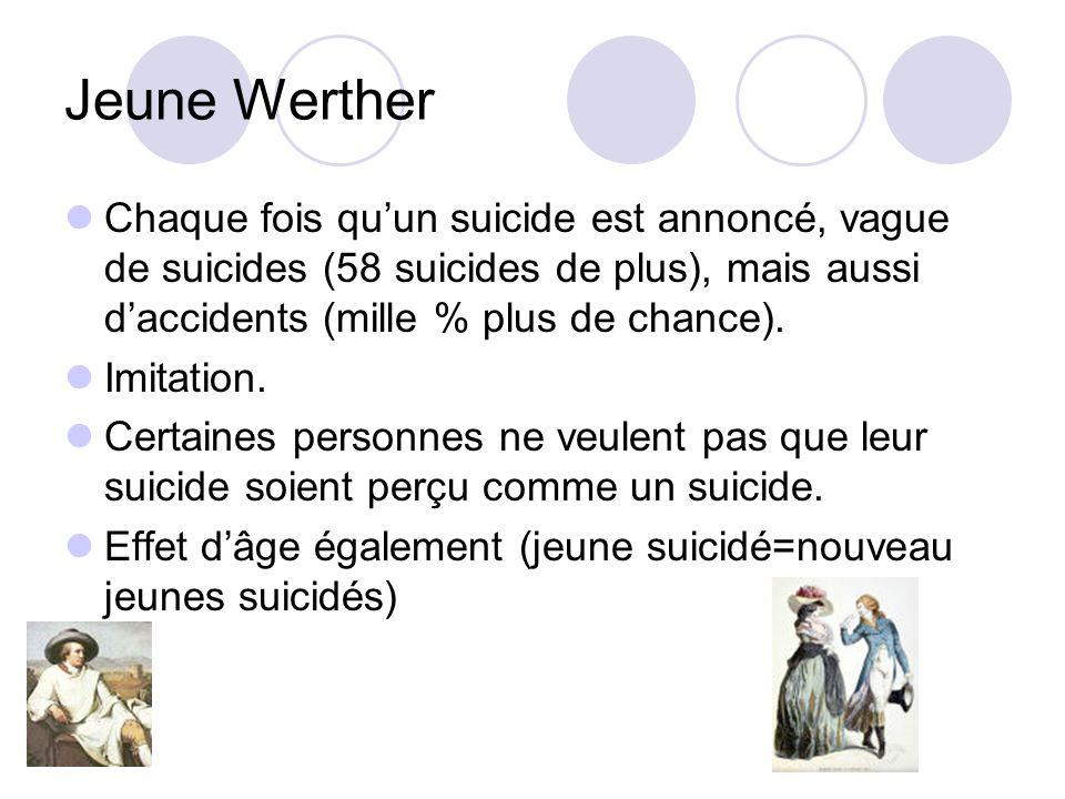 Jeune Werther Chaque fois qu'un suicide est annoncé, vague de suicides (58 suicides de plus), mais aussi d'accidents (mille % plus de chance).