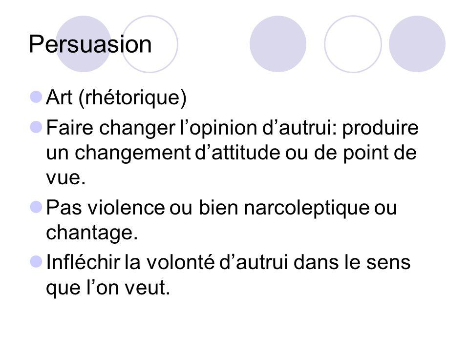 Persuasion Art (rhétorique)