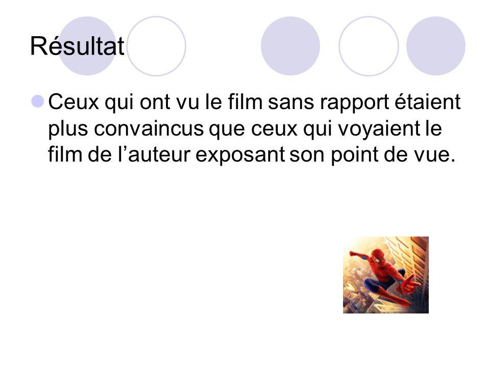 Résultat Ceux qui ont vu le film sans rapport étaient plus convaincus que ceux qui voyaient le film de l'auteur exposant son point de vue.
