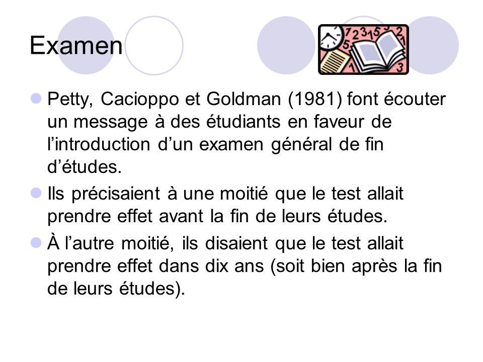 Examen Petty, Cacioppo et Goldman (1981) font écouter un message à des étudiants en faveur de l'introduction d'un examen général de fin d'études.