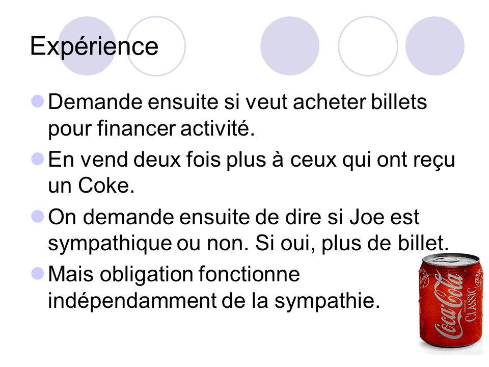 Expérience Demande ensuite si veut acheter billets pour financer activité. En vend deux fois plus à ceux qui ont reçu un Coke.