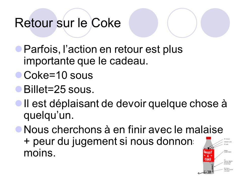 Retour sur le Coke Parfois, l'action en retour est plus importante que le cadeau. Coke=10 sous. Billet=25 sous.