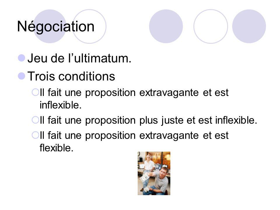 Négociation Jeu de l'ultimatum. Trois conditions
