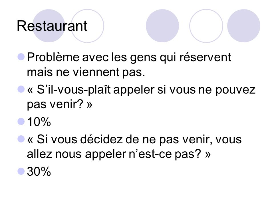 Restaurant Problème avec les gens qui réservent mais ne viennent pas.
