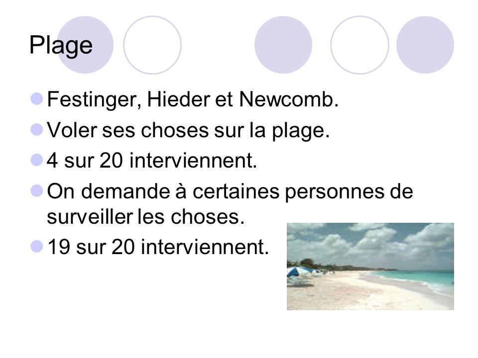 Plage Festinger, Hieder et Newcomb. Voler ses choses sur la plage.