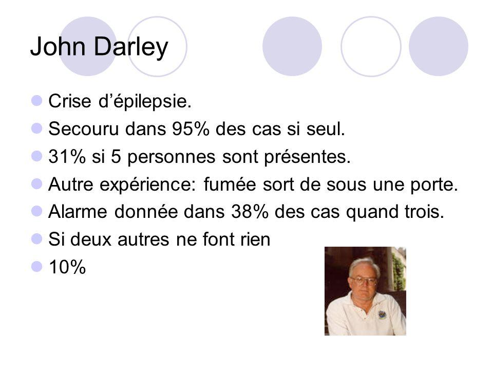 John Darley Crise d'épilepsie. Secouru dans 95% des cas si seul.