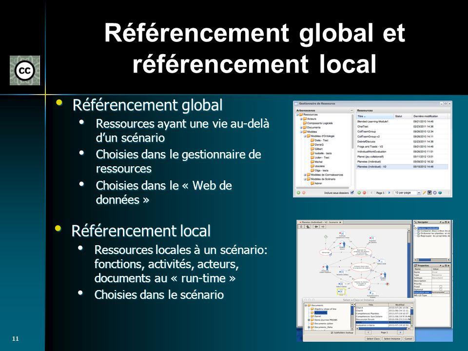 Référencement global et référencement local