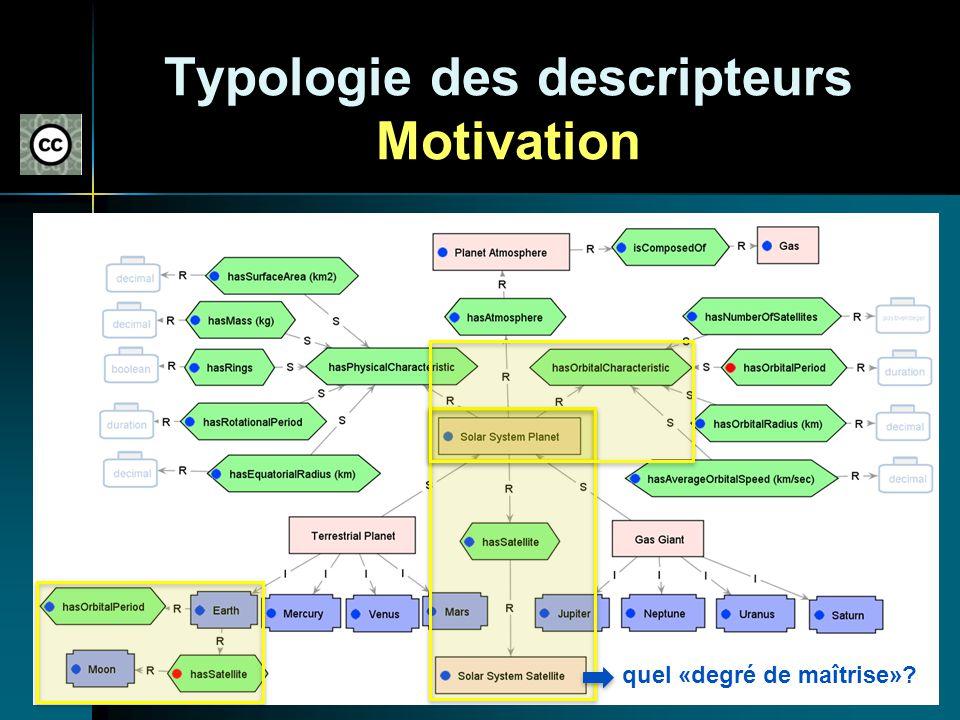 Typologie des descripteurs Motivation
